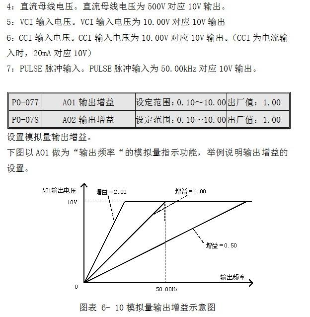 大恒IG-110K变频器使用说明书截图2
