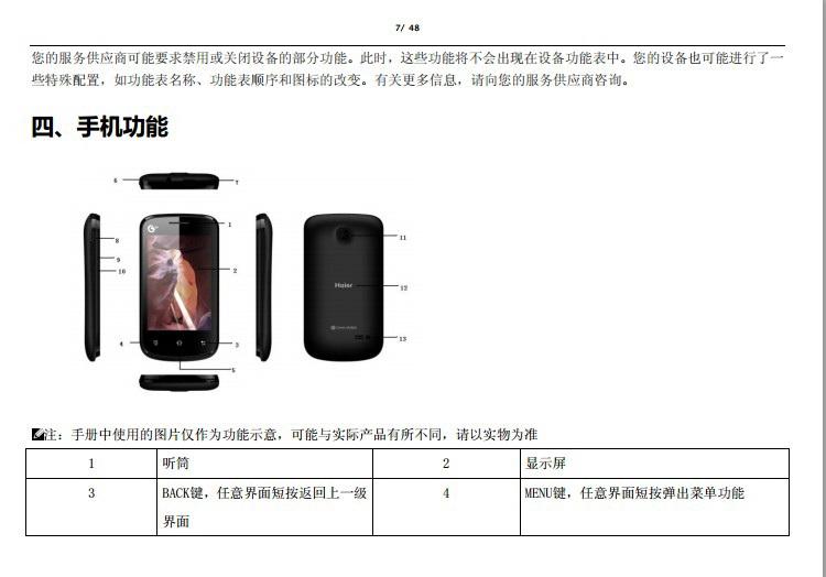 海尔HT-I600手机说明书截图2