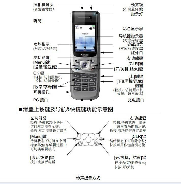 三菱电机M760(VGM08A)手机使用说明书