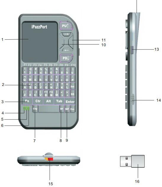KP-810-08无线键盘激光笔使用说明书截图2