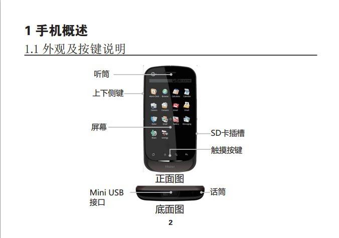 海尔HE-N720E说手机使用说明书截图2