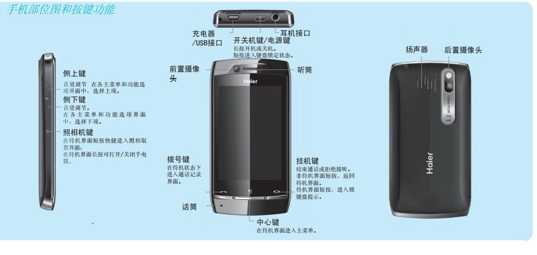 海尔HW-U80WG手机使用说明书截图2