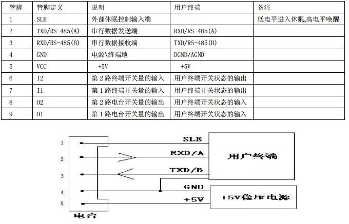 JZ865-433M小功率无线模块使用说明书截图2