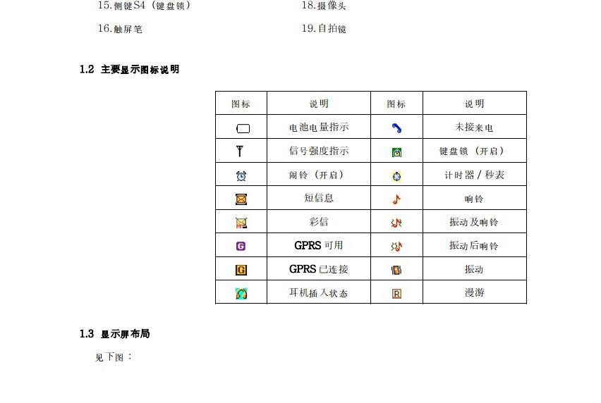 港利通手机KPT8680型使用说明书
