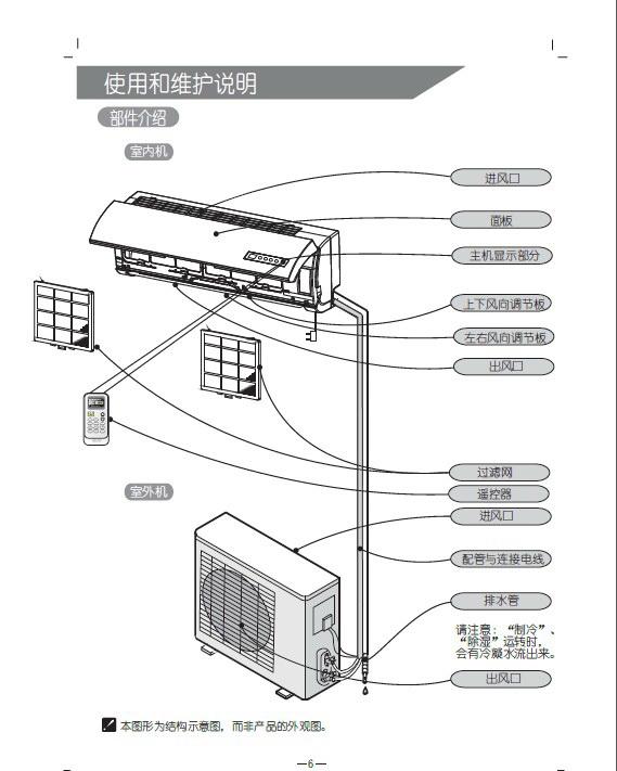 科龙KFR-35GW/VQFDBp-3空调器安装使用说明书