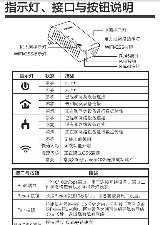 TP-LINK TL-PWA2701N电力线AP快速安装指南截图2