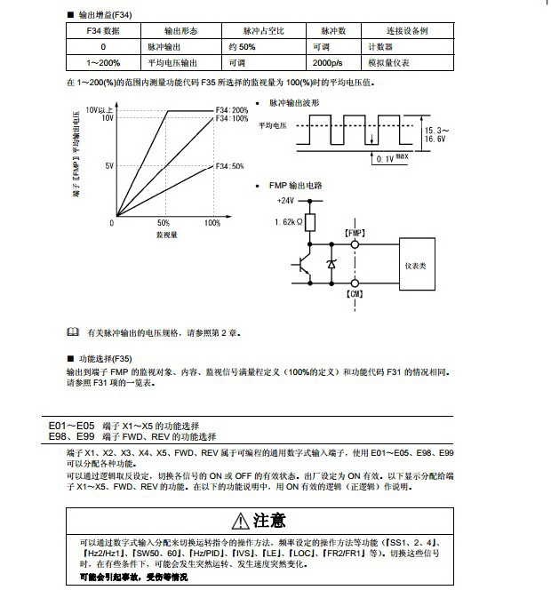 富士FRN500F1S-4C变频器说明书截图2