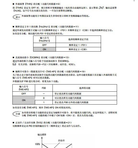 富士FRN560F1E-4C变频器说明书
