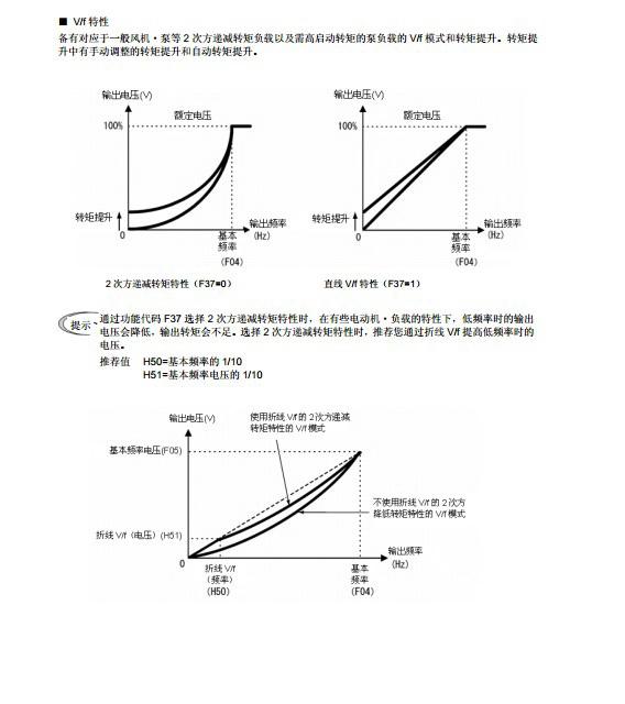 富士FRN7.5F1E-4C变频器说明书