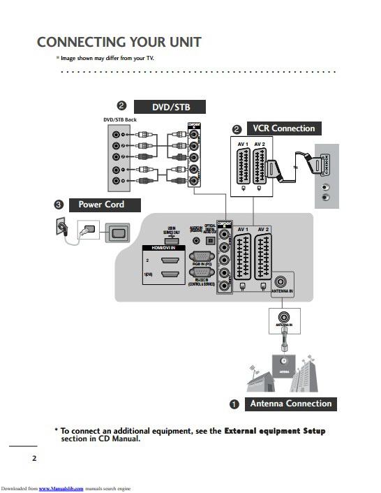 LG 32LG5010-ZD液晶电视用户手册