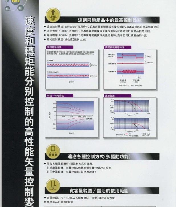富士FRN18.5VG7S-4变频器说明书截图1