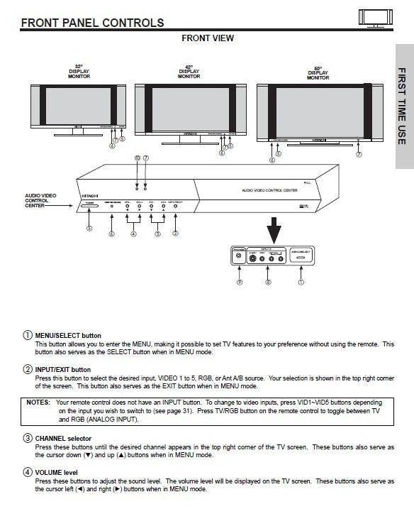 日立50HDT50液晶彩电使用手册