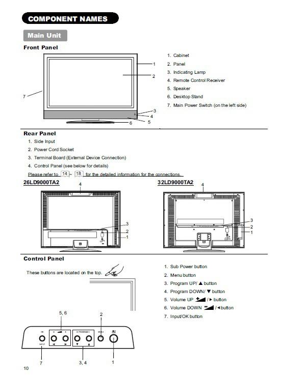 日立26LD9000TA2液晶彩电使用手册截图1