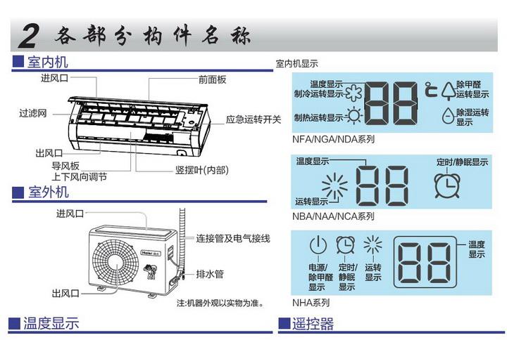 海尔KFR-26GW/06NGA23A(粉)家用空调使用安装说明书截图1