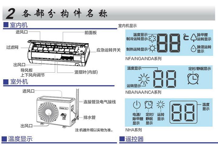 海尔KFR-32GW/06NFA23A(银)家用空调使用安装说明书截图1