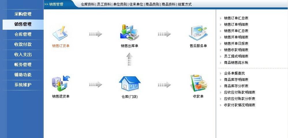 精诚手机店管理系统(普及版)截图1