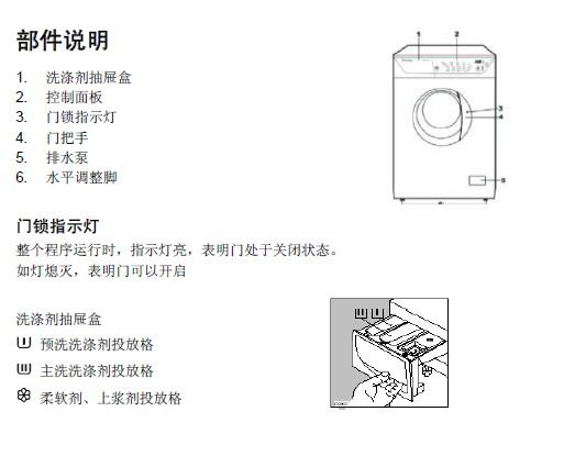 伊莱克斯洗衣机EWF1268型使用说明书
