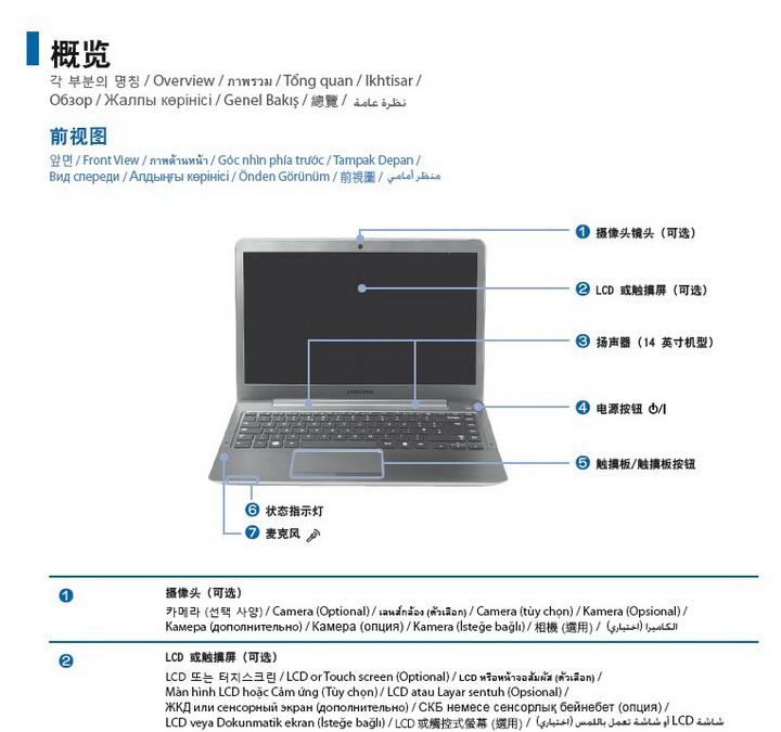 三星ATIV Book 530U3X笔记本电脑说明书截图1