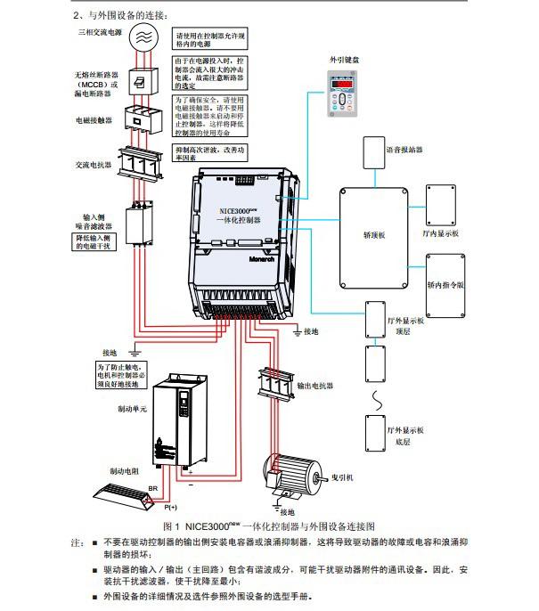 汇川NICE-L-C-2003电梯一体化控制器用户手册截图1
