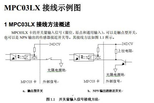 MPC03LX运动控制卡使用手册