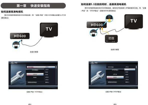 海美迪HD600cn遥控器使用说明书