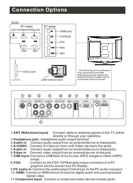 海尔HL22R1液晶彩电使用手册截图2