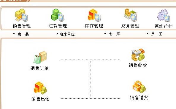 易用食品进销存管理软件免费版截图2