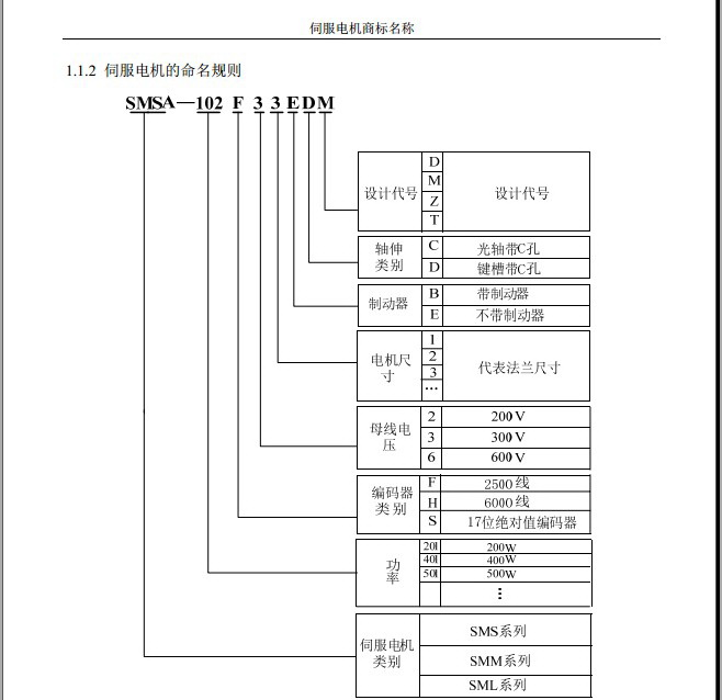 欧瑞SMMB-552F3ABDM伺服电机使用手册截图2
