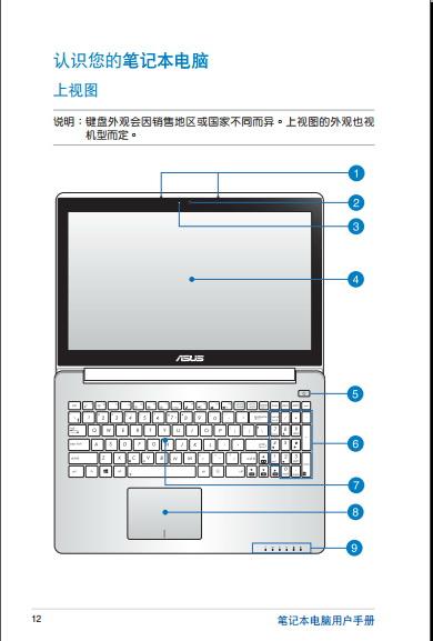 华硕ASUS VivoBook S400CA笔记本电脑说明书截图2
