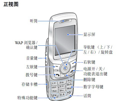 三星SGH-E768手机使用说明书截图2
