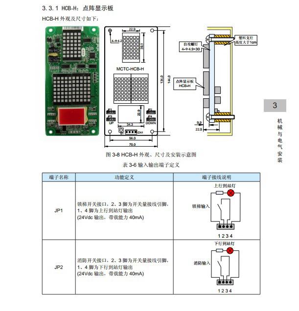 汇川NICE-L-C-4022电梯一体化控制器用户手册截图2