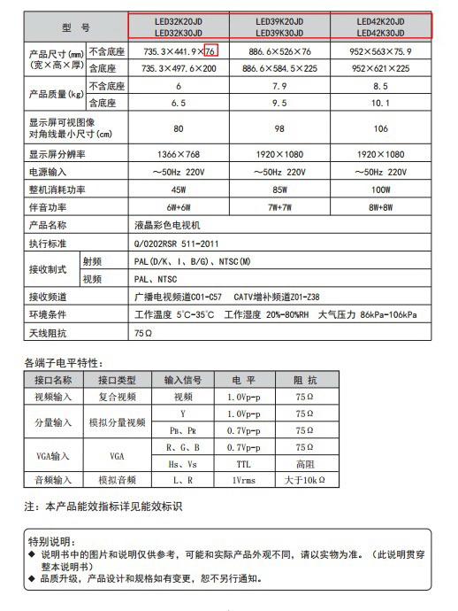 海信LED32K20JD液晶彩电使用说明书截图2