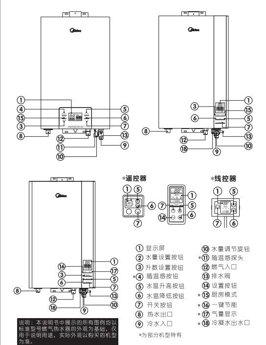 美的JSQ22-12HWB家用燃气热水器使用说明书