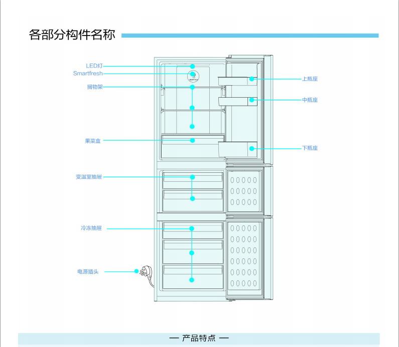 海尔BCD-251WDCPU1电冰箱使用说明书截图2