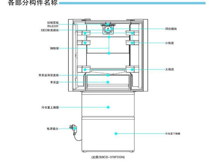 海尔BCD-378FDGM电冰箱使用说明书截图2
