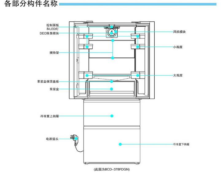 海尔BCD-378FDBA电冰箱使用说明书截图2