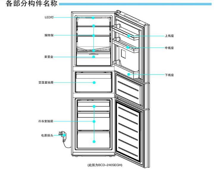 海尔BCD-240SEGU电冰箱使用说明书截图2