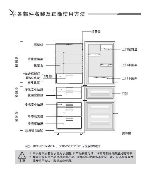 海信BCD-228D11SY电冰箱使用说明书截图2