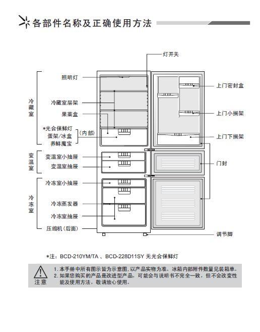 海信BCD-228YM电冰箱使用说明书截图2
