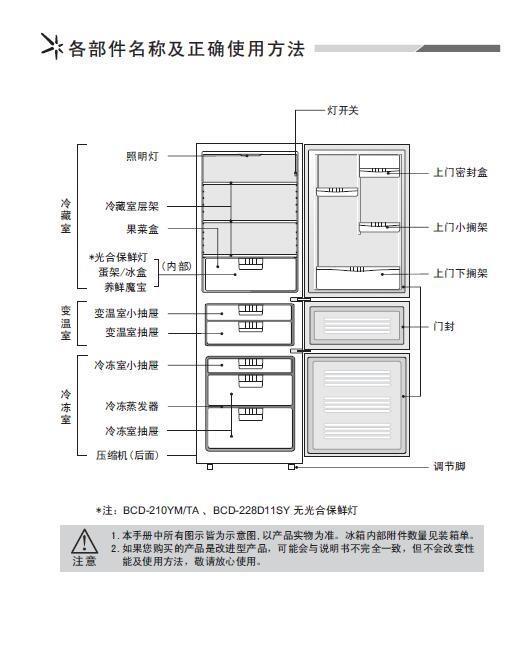海信BCD-211YM/DSA电冰箱使用说明书截图2