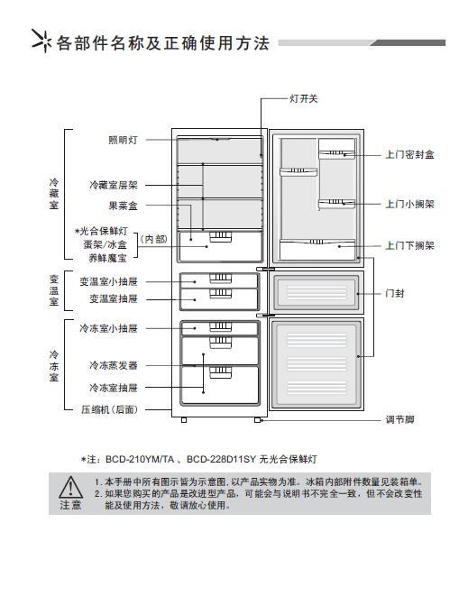 海信BCD-210YM/GS电冰箱使用说明书截图2