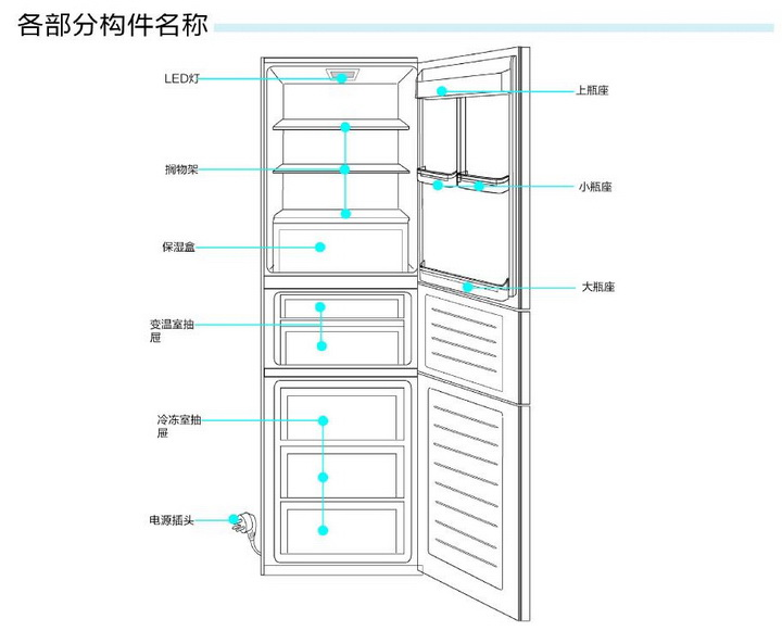 海尔BCD-216SDEGU1电冰箱使用说明书截图2