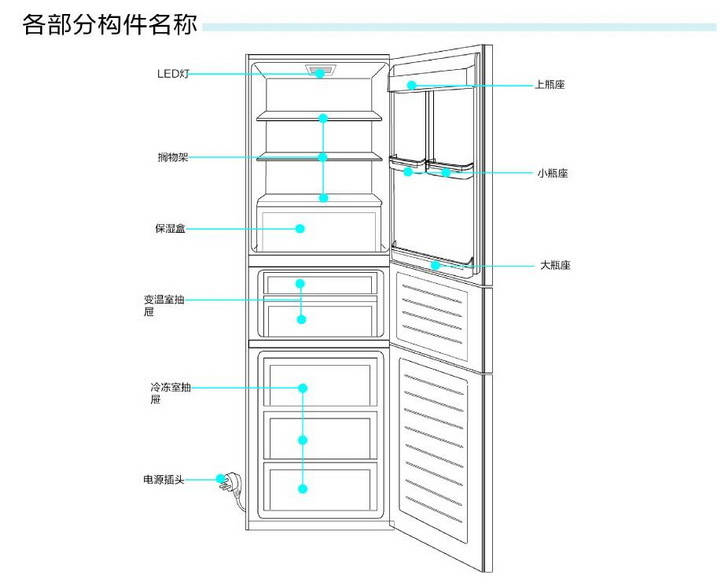 海尔BCD-216SDIA(DZ)电冰箱使用说明书截图2