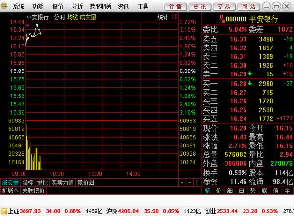 新时代证券期权宝客户端截图2