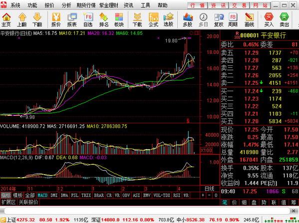 华泰证券股票期权全真模拟交易系统截图2