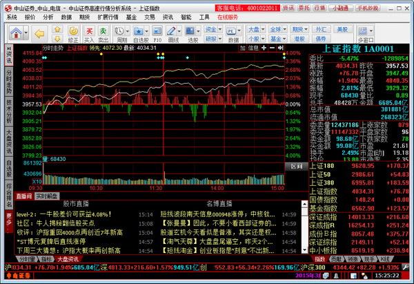 中山证券赢者专业版截图2