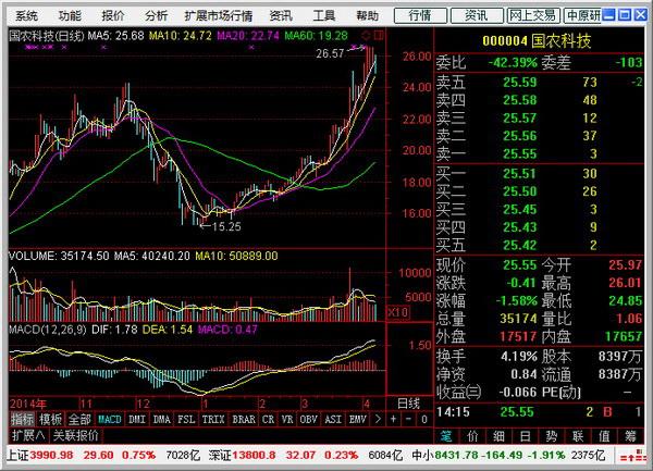 中原证券集成版截图2