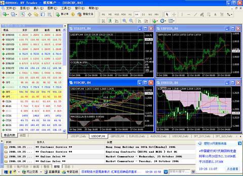 财神MT4外汇股指期货黄金分析软件截图1
