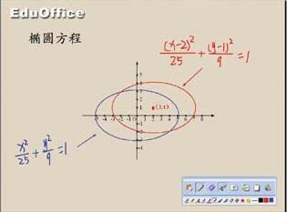 EduOffice电子白板软件截图1