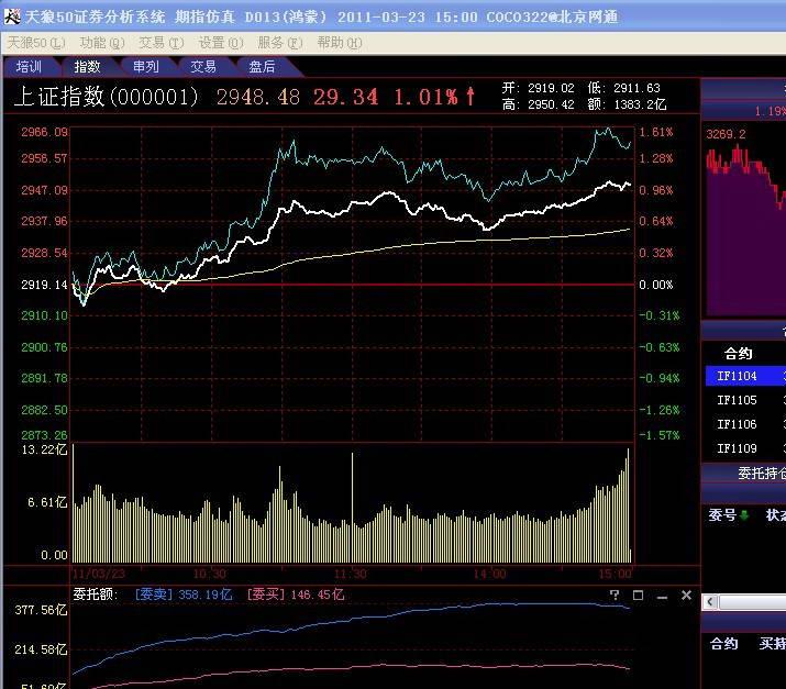 逐秒股指期货免费软件截图1